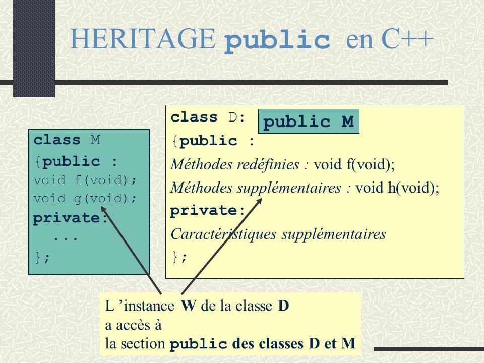 HERITAGE public en C++ public M class D: {public :