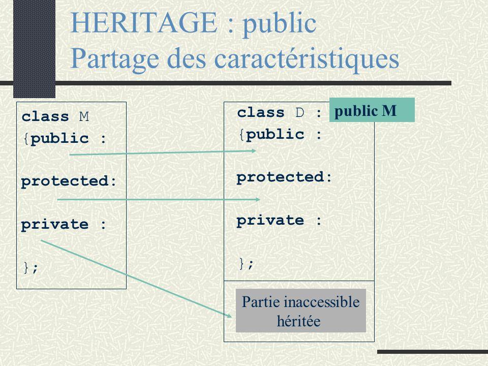 HERITAGE : public Partage des caractéristiques