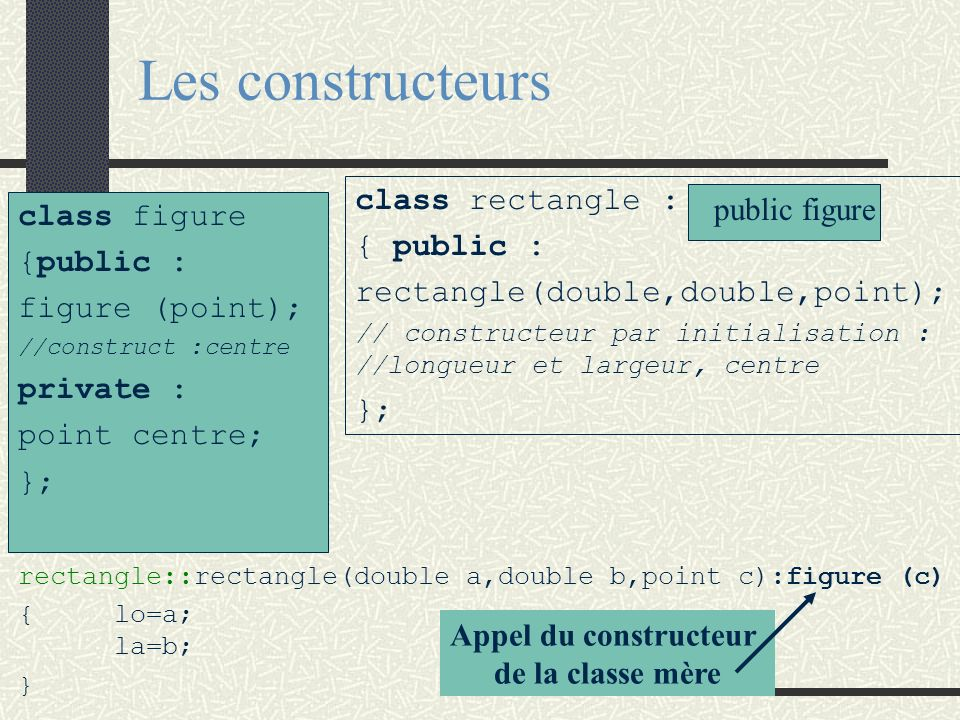 Les constructeurs class rectangle : public figure class figure