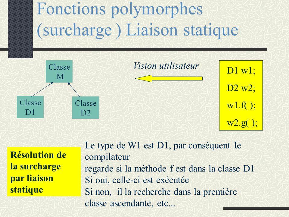Fonctions polymorphes (surcharge ) Liaison statique