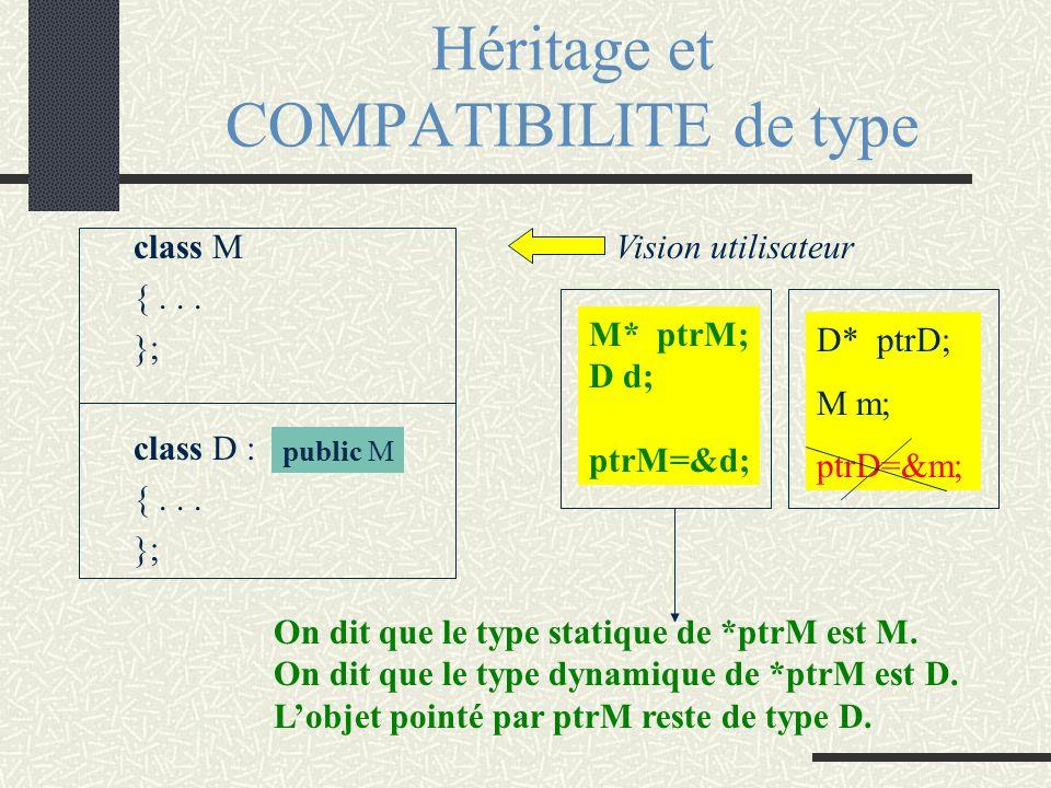 Héritage et COMPATIBILITE de type