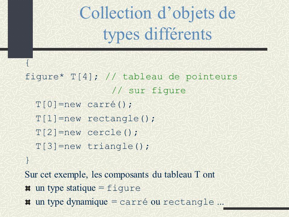 Collection d'objets de types différents