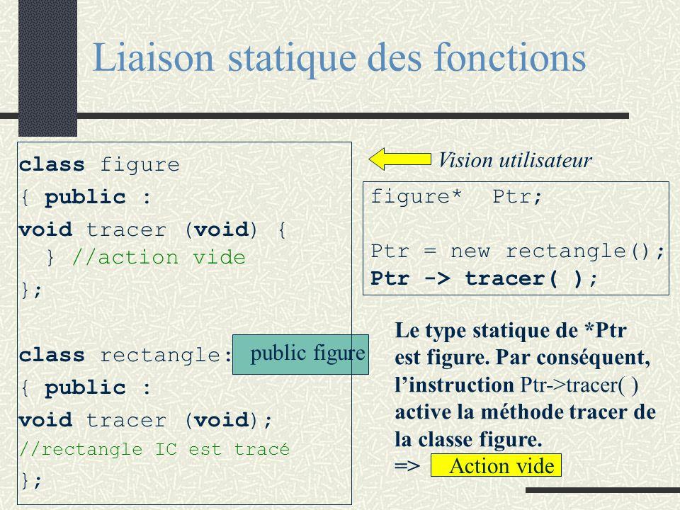 Liaison statique des fonctions