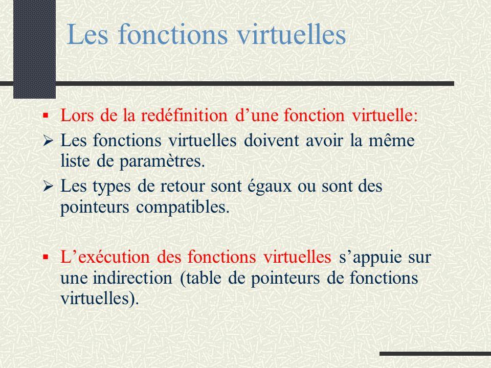 Les fonctions virtuelles
