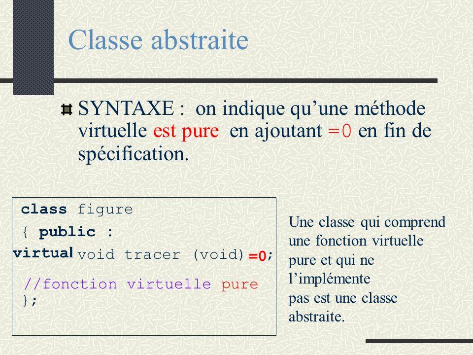 Classe abstraite SYNTAXE : on indique qu'une méthode virtuelle est pure en ajoutant =0 en fin de spécification.