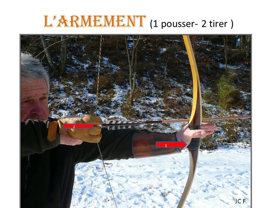 L'Armement (1 pousser- 2 tirer )