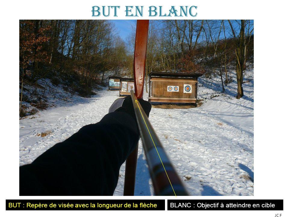 But en Blanc BUT : Repère de visée avec la longueur de la flèche