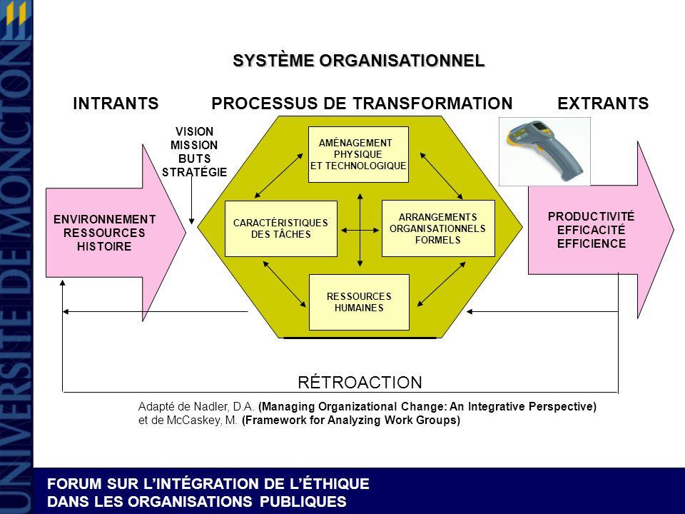 SYSTÈME ORGANISATIONNEL