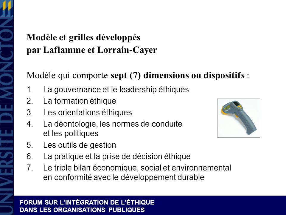 Modèle et grilles développés par Laflamme et Lorrain-Cayer