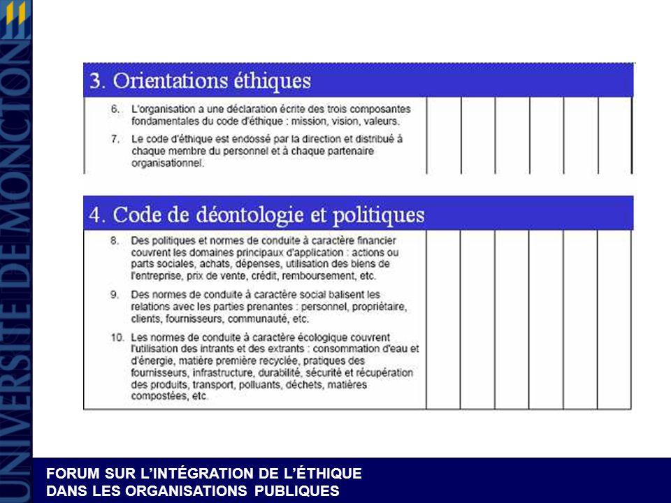 Dispositif 3 – Les orientations éthiques