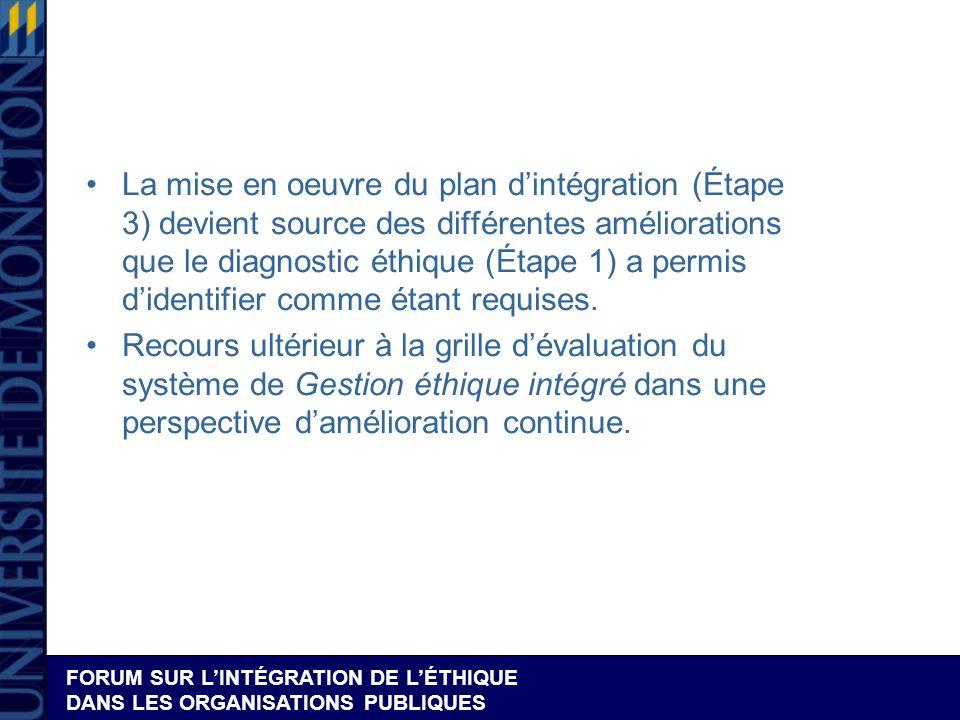 La mise en oeuvre du plan d'intégration (Étape 3) devient source des différentes améliorations que le diagnostic éthique (Étape 1) a permis d'identifier comme étant requises.