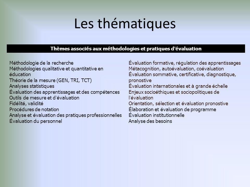 Thèmes associés aux méthodologies et pratiques d'évaluation
