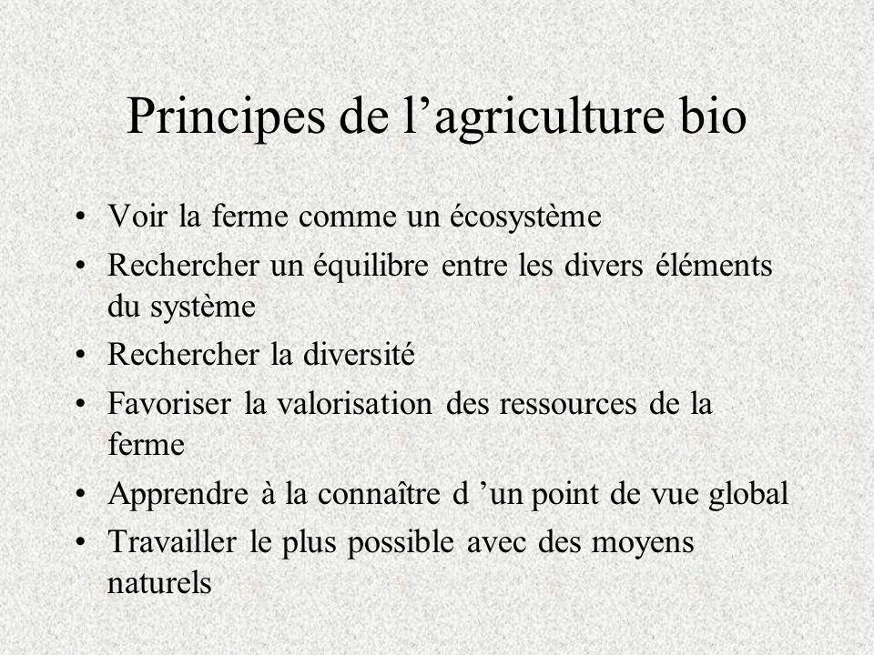 Principes de l'agriculture bio