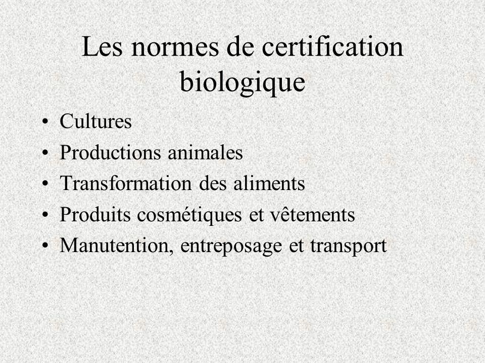 Les normes de certification biologique
