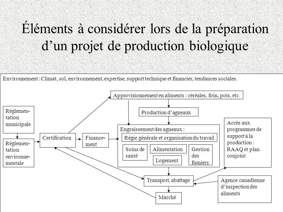Éléments à considérer lors de la préparation d'un projet de production biologique