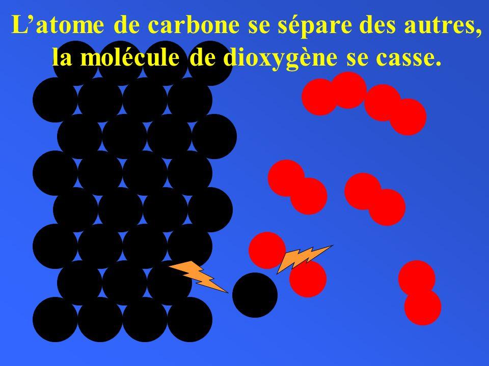 L'atome de carbone se sépare des autres, la molécule de dioxygène se casse.