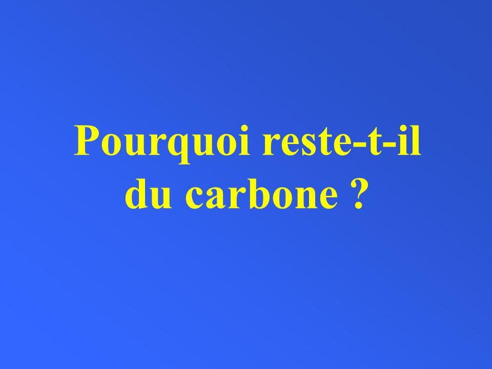 Pourquoi reste-t-il du carbone