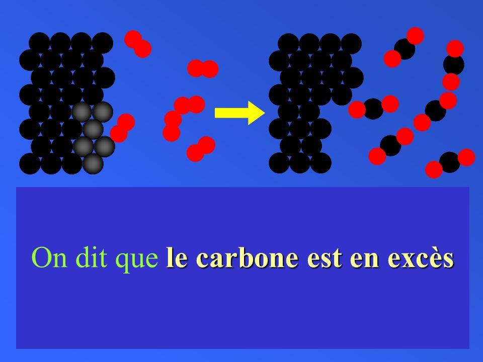 On dit que le carbone est en excès