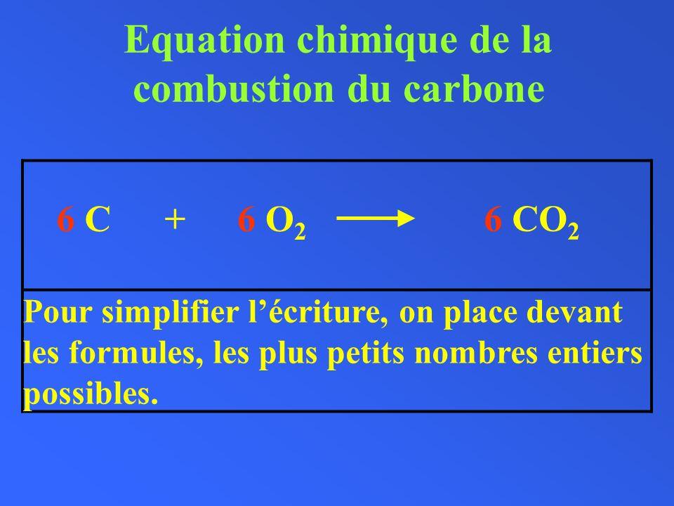 Equation chimique de la combustion du carbone
