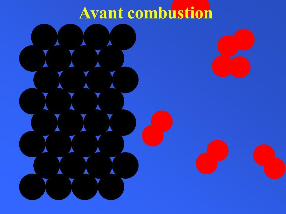 Avant combustion