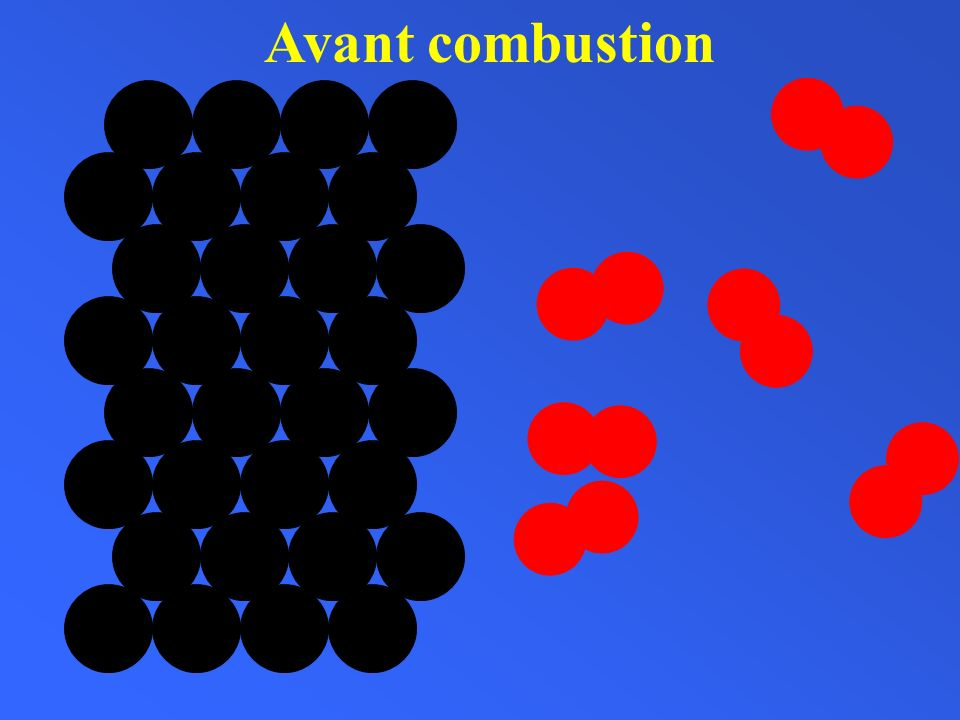Avant combustion Carbone
