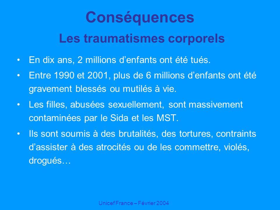 Conséquences Les traumatismes corporels