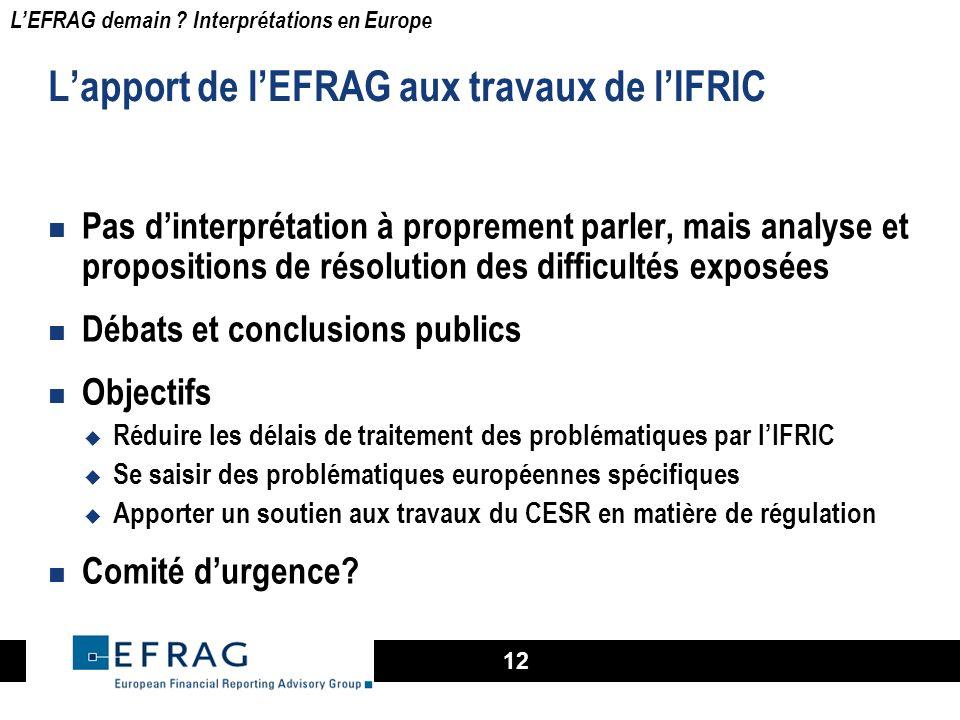 L'apport de l'EFRAG aux travaux de l'IFRIC