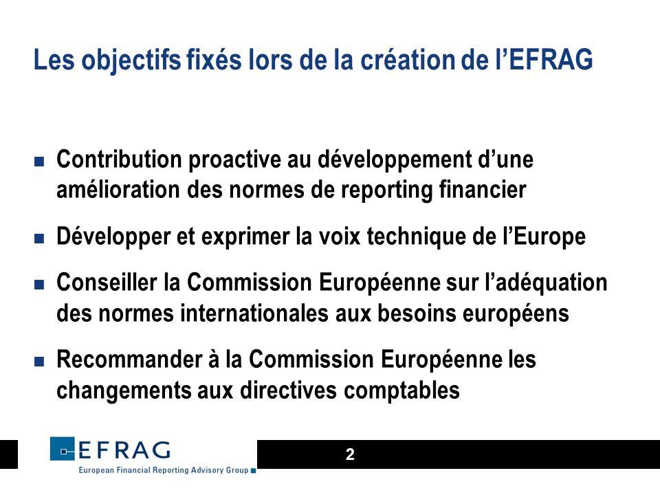 Les objectifs fixés lors de la création de l'EFRAG