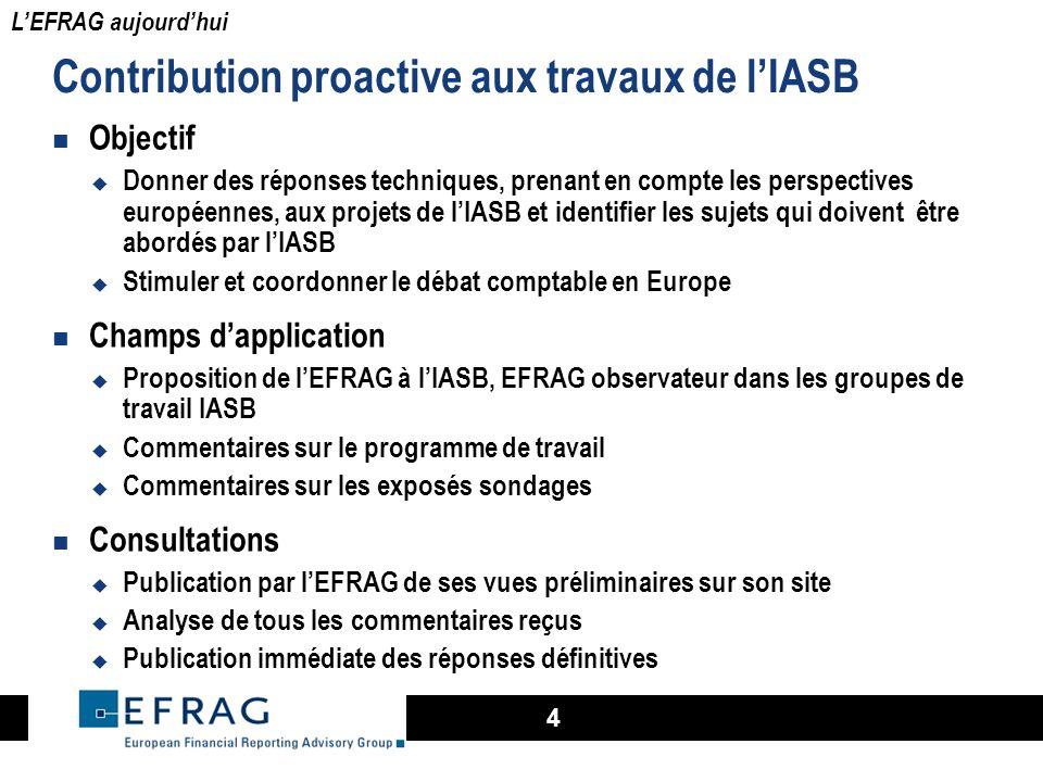 Contribution proactive aux travaux de l'IASB