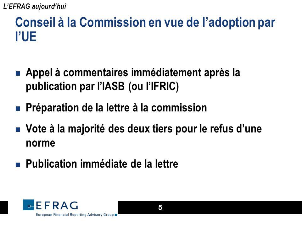 Conseil à la Commission en vue de l'adoption par l'UE