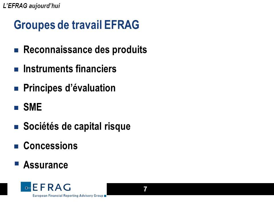 Groupes de travail EFRAG
