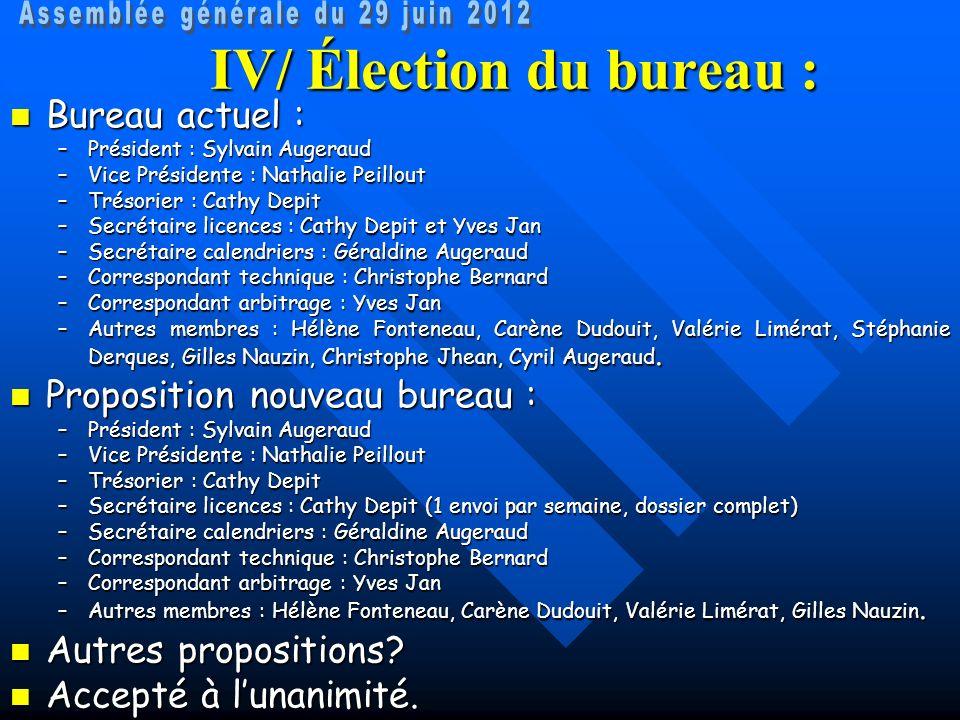 IV/ Élection du bureau :