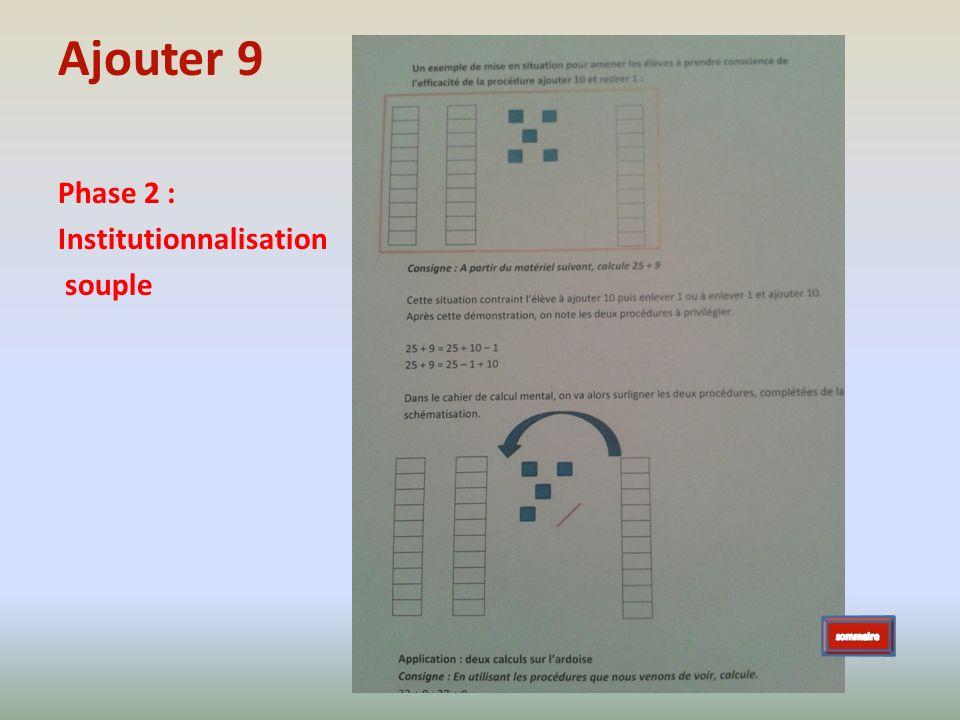 Ajouter 9 Phase 2 : Institutionnalisation souple sommaire