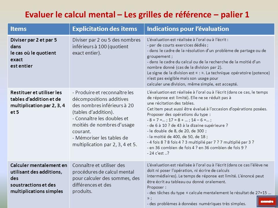 Evaluer le calcul mental – Les grilles de référence – palier 1