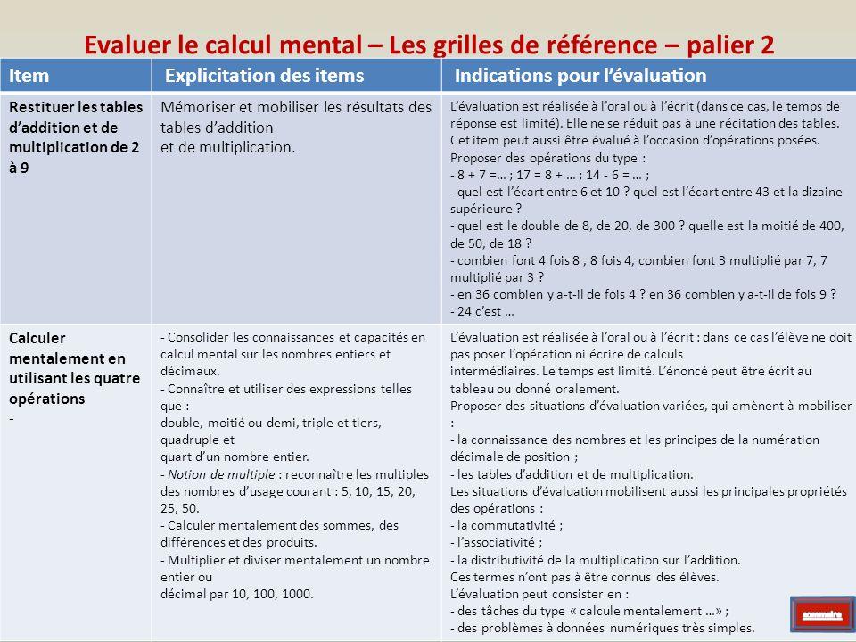 Evaluer le calcul mental – Les grilles de référence – palier 2