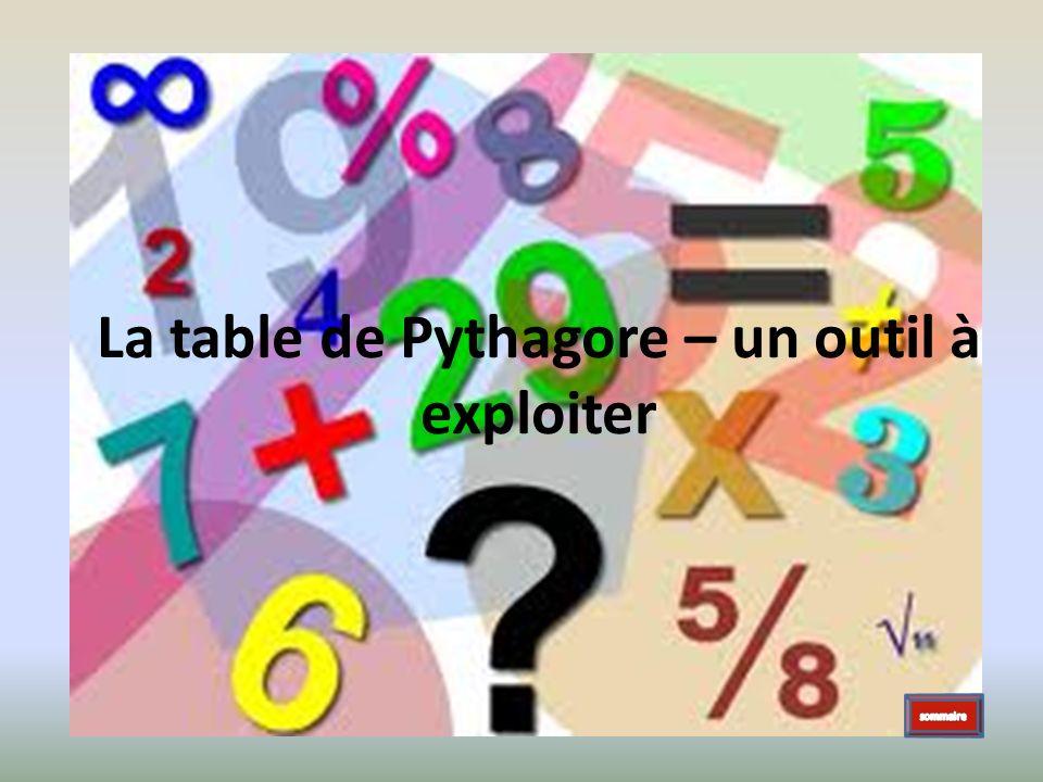 La table de Pythagore – un outil à exploiter