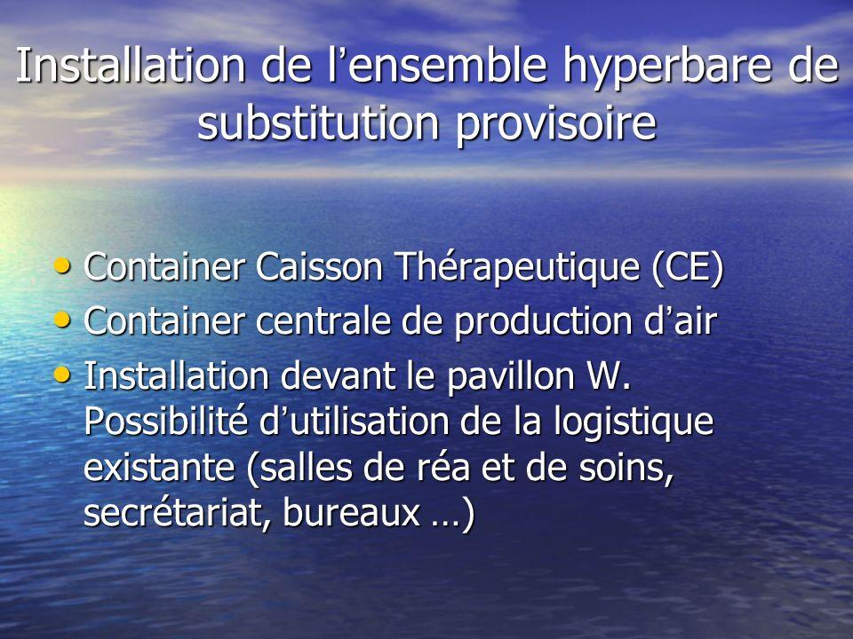 Installation de l'ensemble hyperbare de substitution provisoire