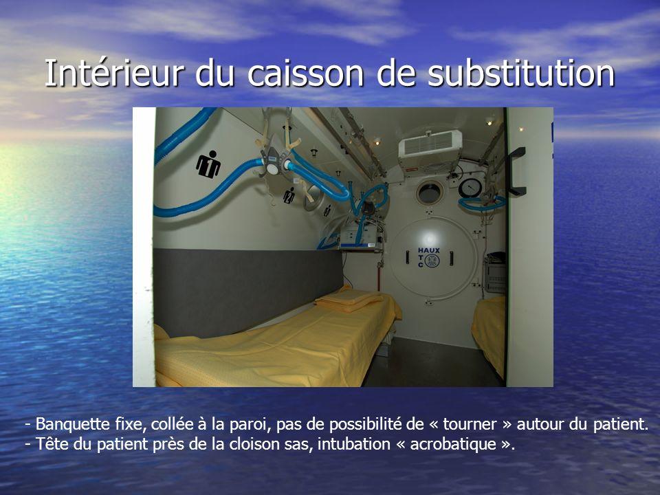 Intérieur du caisson de substitution