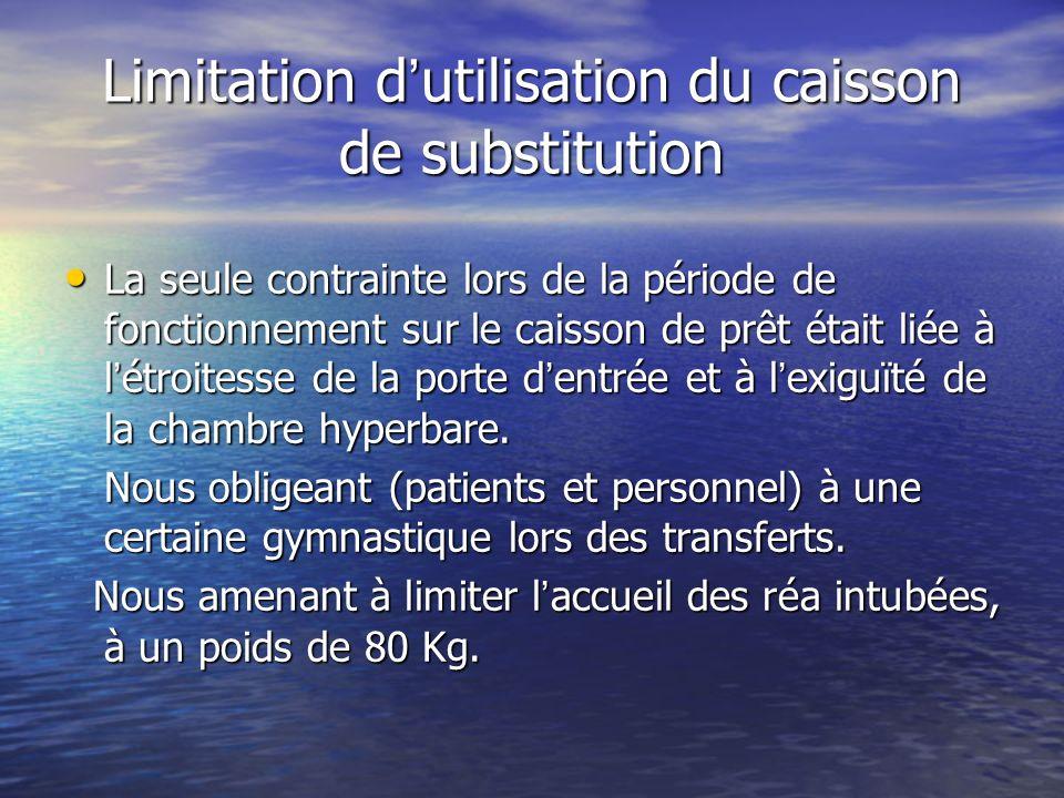 Limitation d'utilisation du caisson de substitution