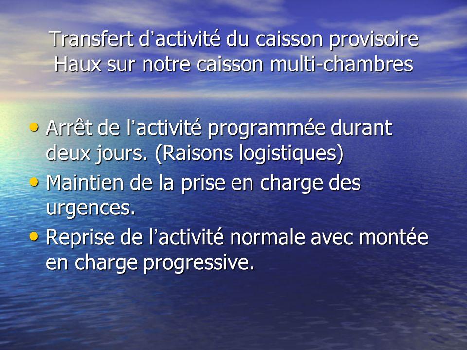 Transfert d'activité du caisson provisoire Haux sur notre caisson multi-chambres