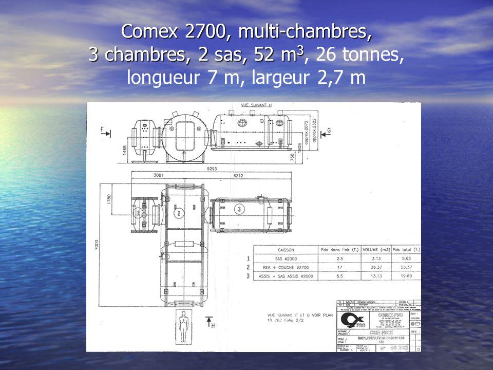 Comex 2700, multi-chambres, 3 chambres, 2 sas, 52 m3, 26 tonnes, longueur 7 m, largeur 2,7 m
