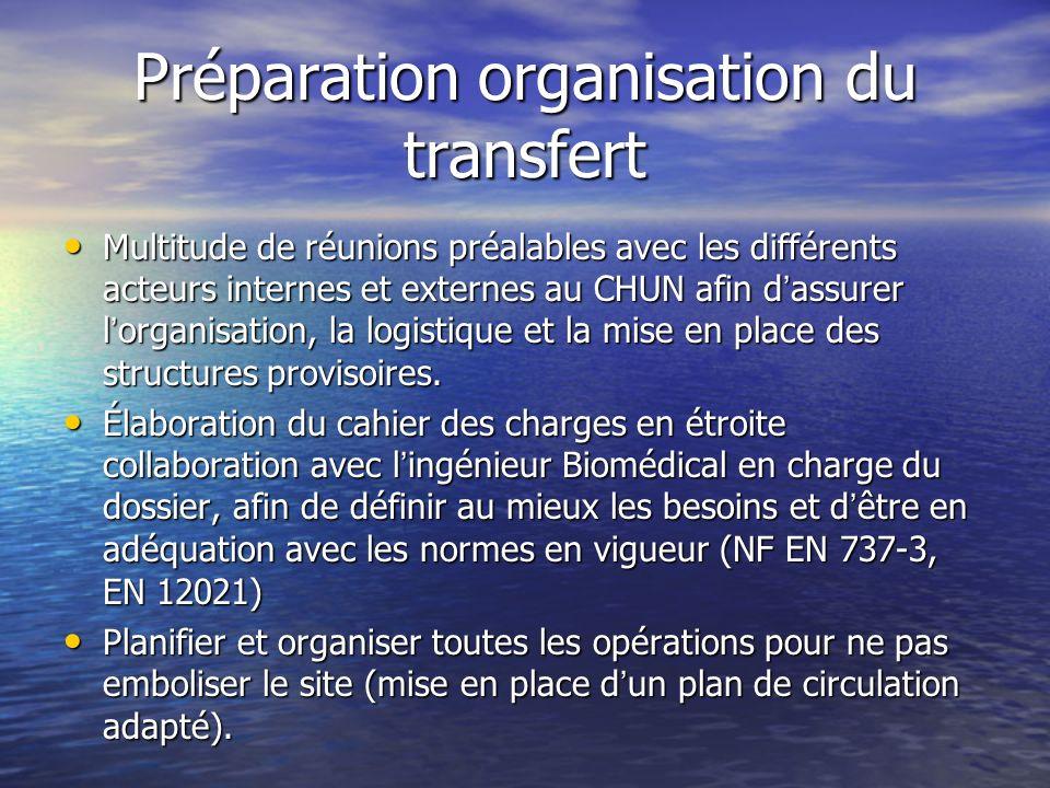 Préparation organisation du transfert