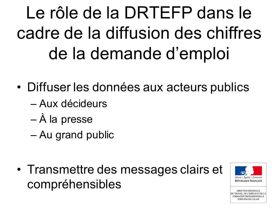 Le rôle de la DRTEFP dans le cadre de la diffusion des chiffres de la demande d'emploi