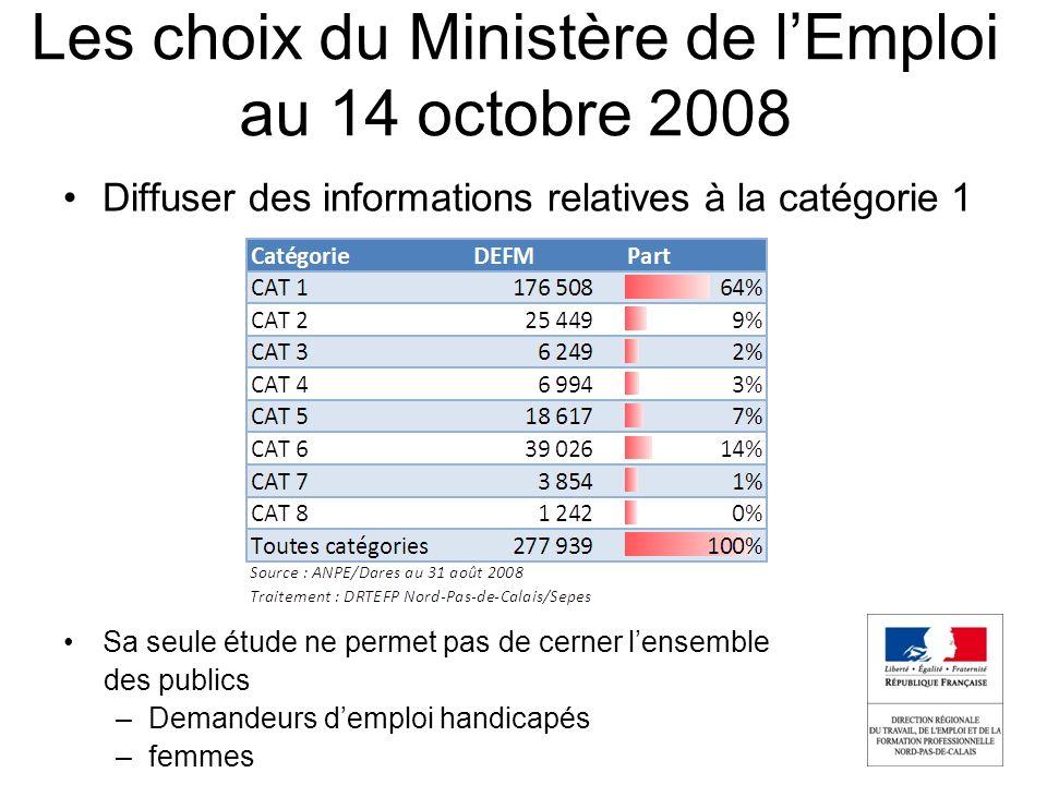 Les choix du Ministère de l'Emploi au 14 octobre 2008