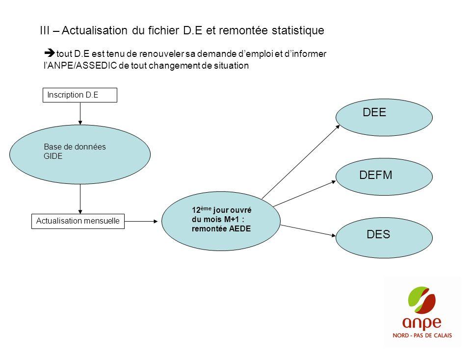 III – Actualisation du fichier D.E et remontée statistique