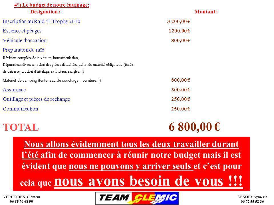 4°) Le budget de notre équipage: