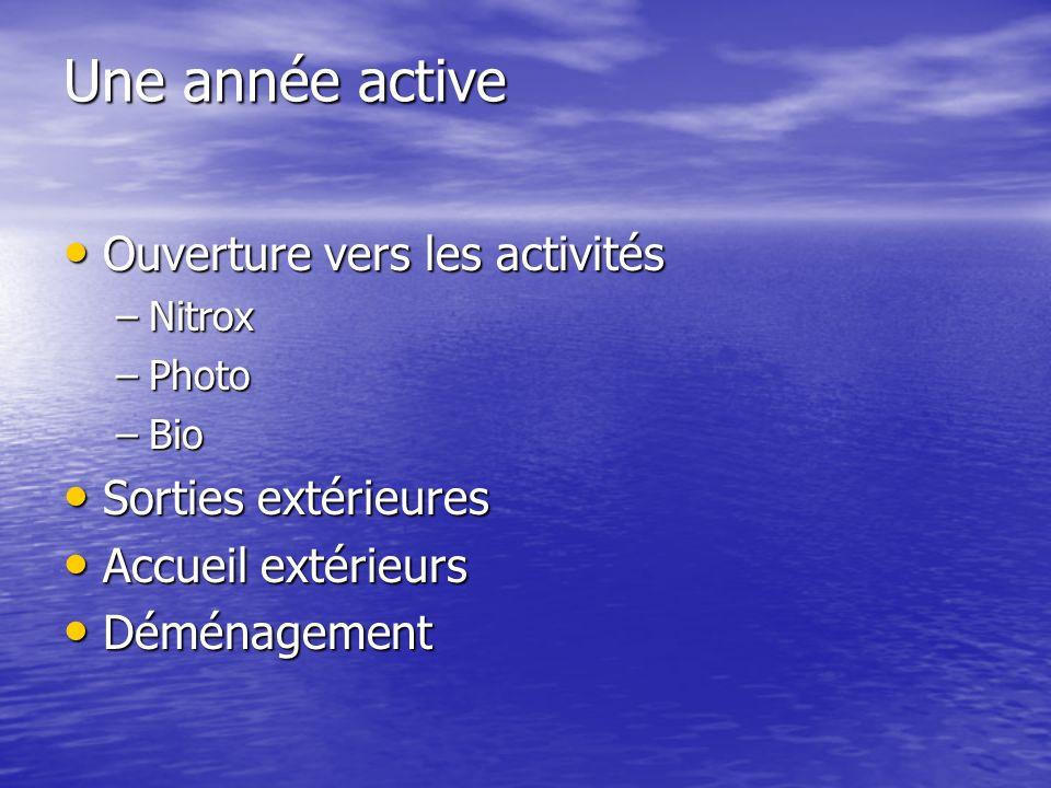 Une année active Ouverture vers les activités Sorties extérieures