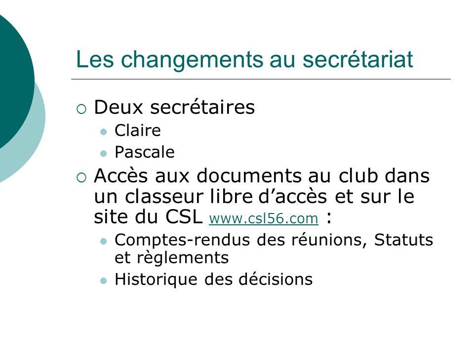 Les changements au secrétariat