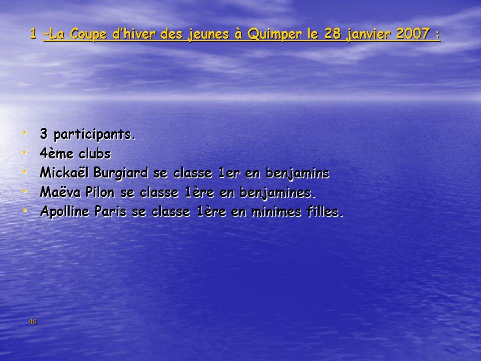 1 –La Coupe d'hiver des jeunes à Quimper le 28 janvier 2007 :