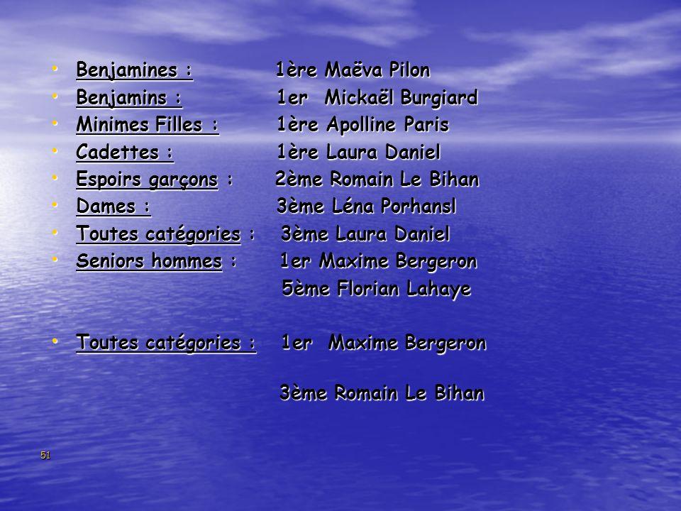 Benjamines : 1ère Maëva Pilon Benjamins : 1er Mickaël Burgiard